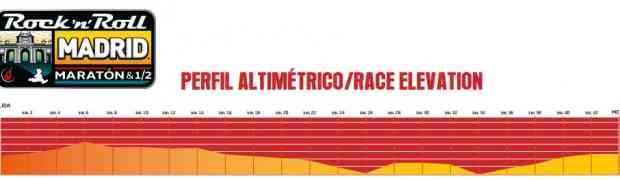 Consejos para tu primera maratón de Madrid.